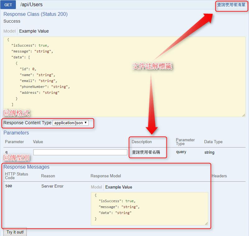 [鐵人賽 Day13] ASP.NET Core 2 系列 - Swagger - 執行結果
